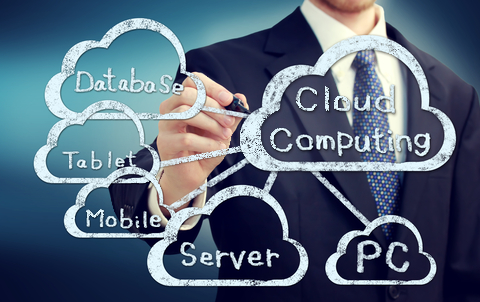 The Types Of Cloud Computing   Cloud Software